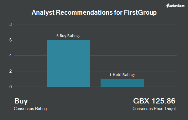 Analyst Recommendations for FirstGroup (LON:FGP)