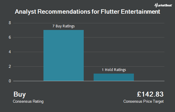 Analyst Recommendations for Flutter Entertainment (LON:FLTR)
