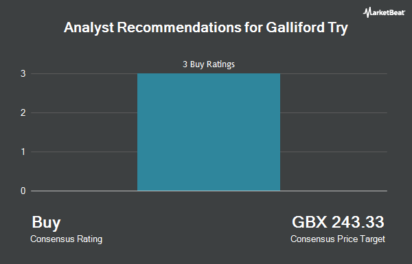 Analyst Recommendations for Galliford Try (LON:GFRD)