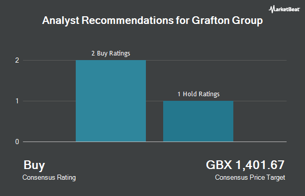 Analyst Recommendations for Grafton Group (LON:GFTU)
