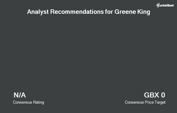 Analyst Recommendations for Greene King (LON:GNK)