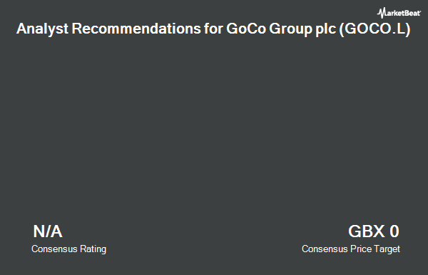 Analyst Recommendations for Gocompare.Com Group (LON:GOCO)