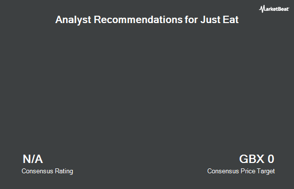 Analyst Recommendations for Just Eat (LON:JE)