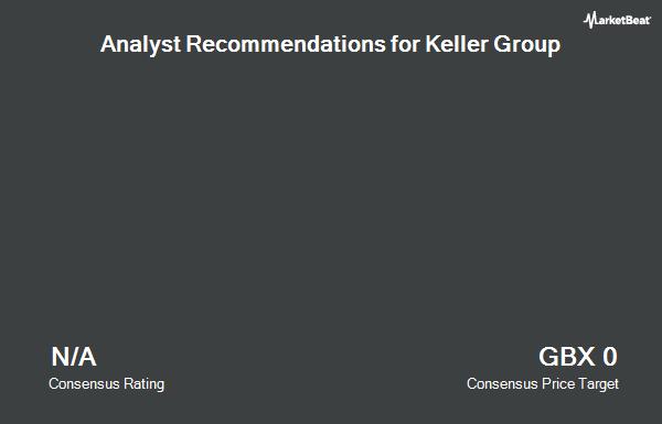 Analyst Recommendations for Keller Group (LON:KLR)