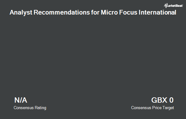 Analyst Recommendations for Micro Focus International plc (MCRO.L) (LON:MCRO)