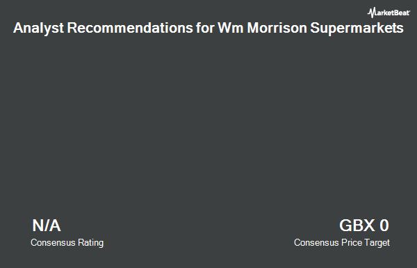 Analyst Recommendations for Wm Morrison Supermarkets (LON:MRW)