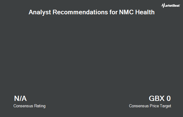 Analyst Recommendations for NMC Health (LON:NMC)
