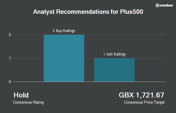 Analyst Recommendations for Plus500 (LON:PLUS)