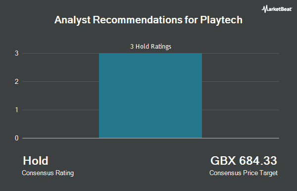 Analyst Recommendations for Playtech (LON:PTEC)