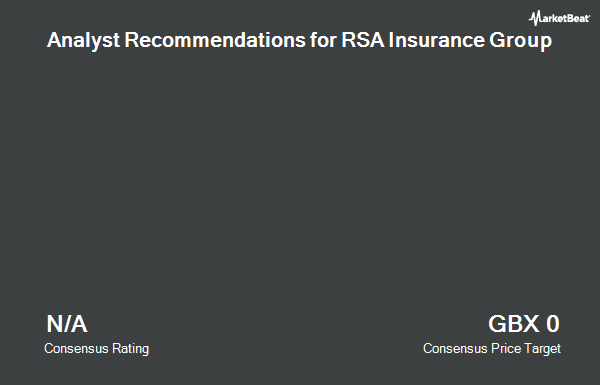 Analyst Recommendations for RSA Insurance Group (LON:RSA)