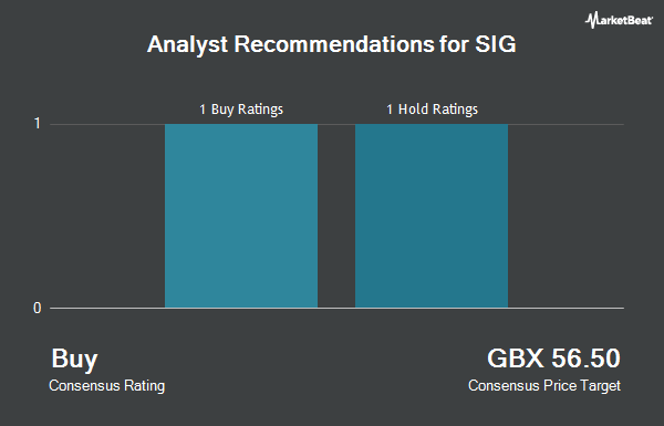 Analyst Recommendations for SIG (LON:SHI)