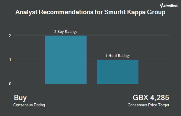 Analyst Recommendations for Smurfit Kappa Group (LON:SKG)