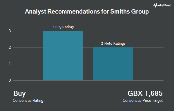 Analyst Recommendations for Smiths Group (LON:SMIN)