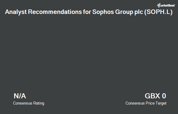 Analyst Recommendations for Sophos Group (LON:SOPH)