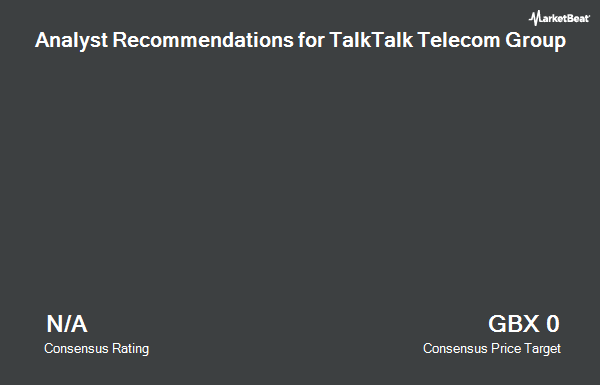 Analyst Recommendations for Talktalk Telecom Group (LON:TALK)