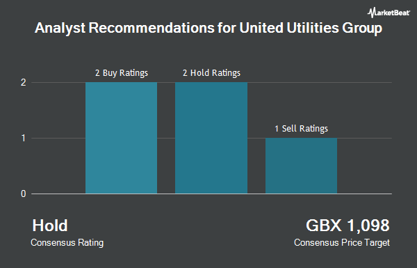 Analyst Recommendations for United Utilities Group (LON:UU)