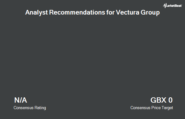 Analyst Recommendations for Vectura Group (LON:VEC)