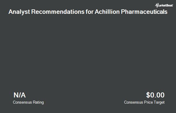 Analyst Recommendations for Achillion Pharmaceuticals (NASDAQ:ACHN)
