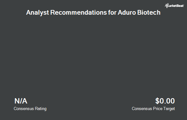 Analyst Recommendations for Aduro BioTech (NASDAQ:ADRO)