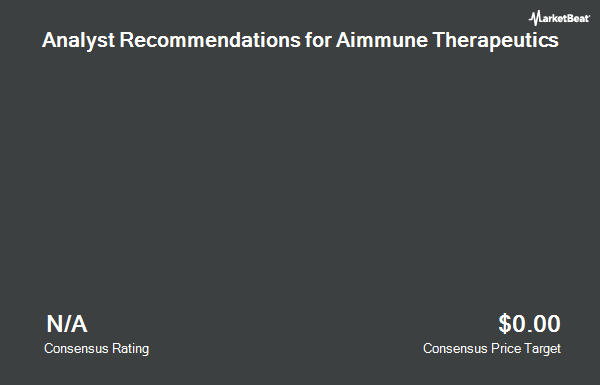 Analyst Recommendations for Aimmune Therapeutics (NASDAQ:AIMT)