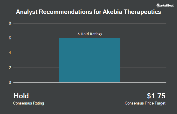 Analyst Recommendations for Akebia Therapeutics (NASDAQ:AKBA)