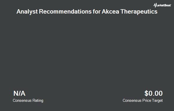 Analyst Recommendations for Akcea Therapeutics (NASDAQ:AKCA)