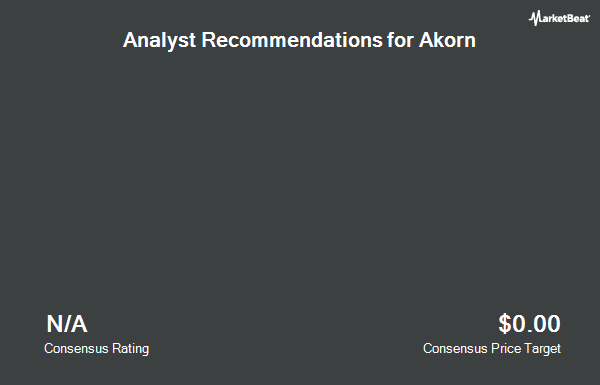 Analyst Recommendations for Akorn (NASDAQ:AKRX)