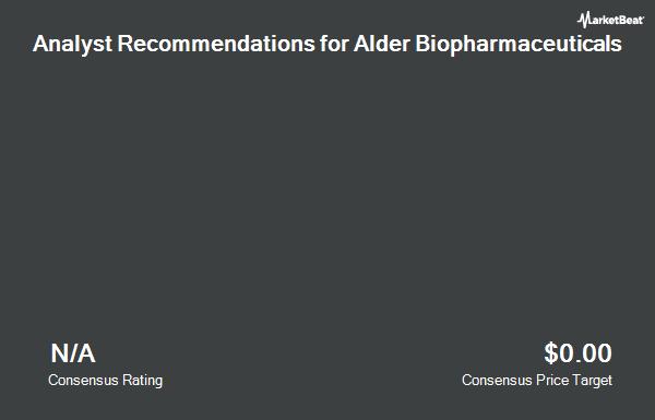 Analyst Recommendations for Alder Biopharmaceuticals (NASDAQ:ALDR)