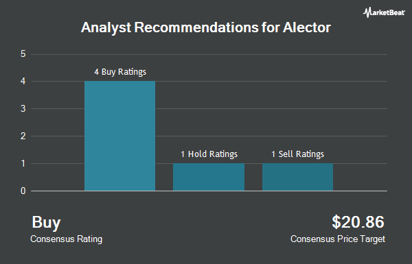 Analyst Recommendations for Alector (NASDAQ:ALEC)
