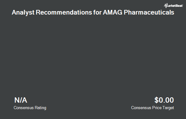 Analyst Recommendations for AMAG Pharmaceuticals (NASDAQ:AMAG)