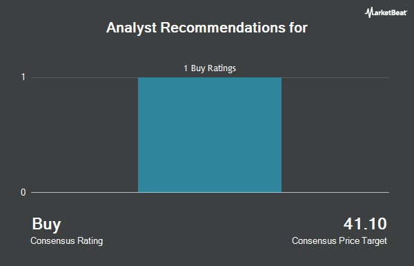 Analyst Recommendations for American Well (NASDAQ:AMWL)