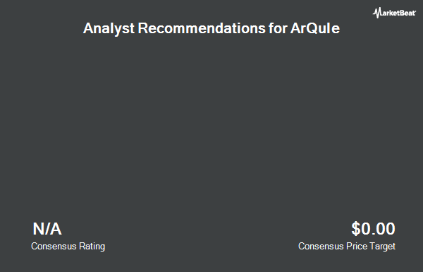 Analyst Recommendations for ArQule (NASDAQ:ARQL)