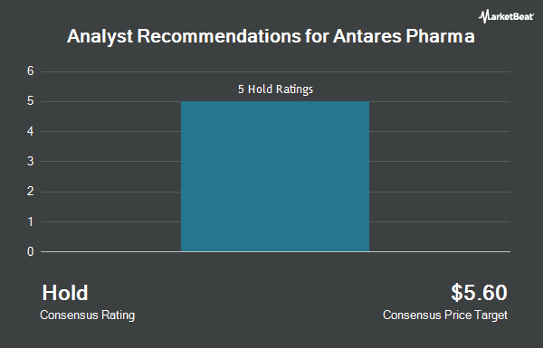 Analyst Recommendations for Antares Pharma (NASDAQ:ATRS)