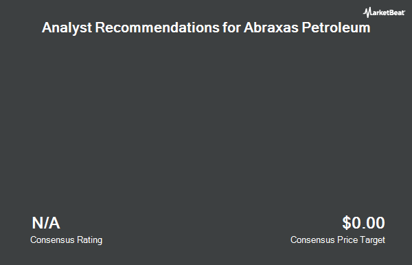 Analyst Recommendations for Abraxas Petroleum (NASDAQ:AXAS)