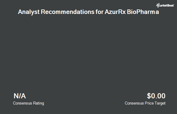 Analyst Recommendations for AzurRx BioPharma (NASDAQ:AZRX)