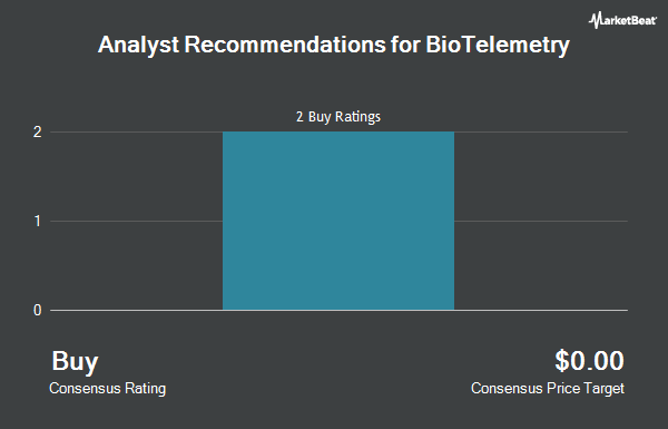 Analyst Recommendations for BioTelemetry (NASDAQ:BEAT)