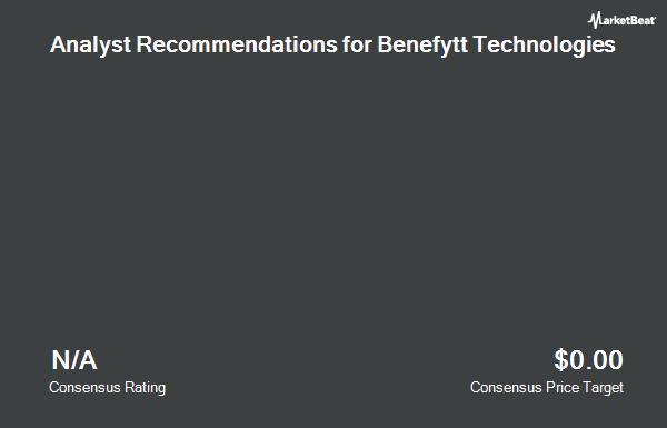 Analyst Recommendations for Benefytt Technologies (NASDAQ:BFYT)