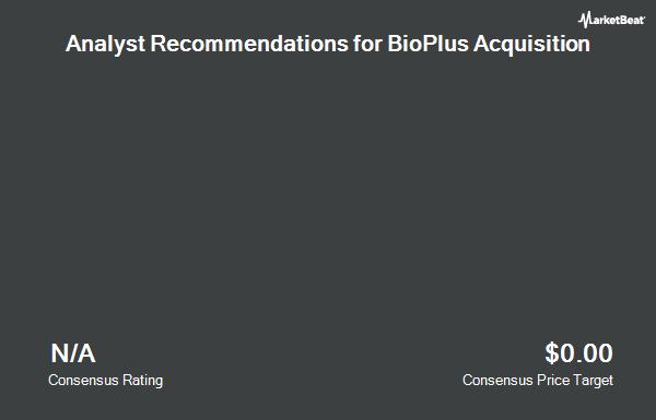 Analyst Recommendations for BioScrip (NASDAQ:BIOS)
