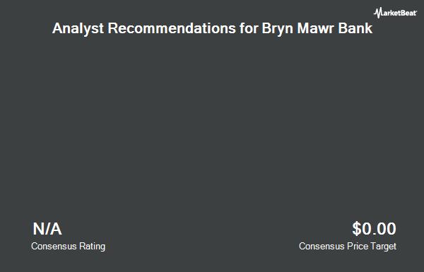 Analyst Recommendations for Bryn Mawr Bank (NASDAQ:BMTC)