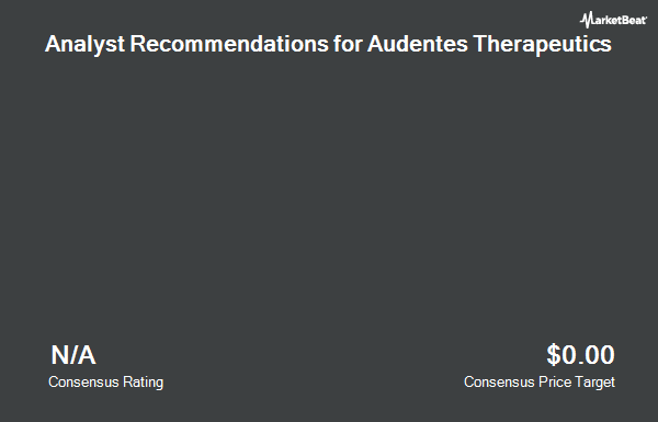Analyst Recommendations for Audentes Therapeutics (NASDAQ:BOLD)