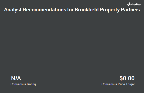 Analyst Recommendations for Brookfield Property Partners (NASDAQ:BPY)