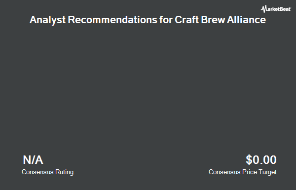 Analyst Recommendations for Craft Brew Alliance (NASDAQ:BREW)