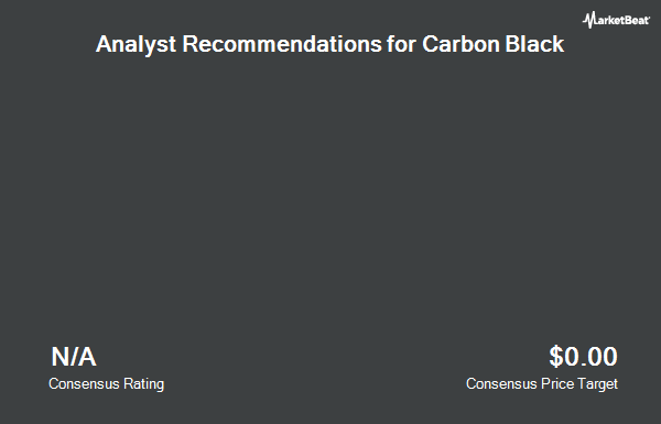Analyst Recommendations for Carbon Black (NASDAQ:CBLK)