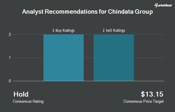 Analyst Recommendations for Chindata Group (NASDAQ: CD)