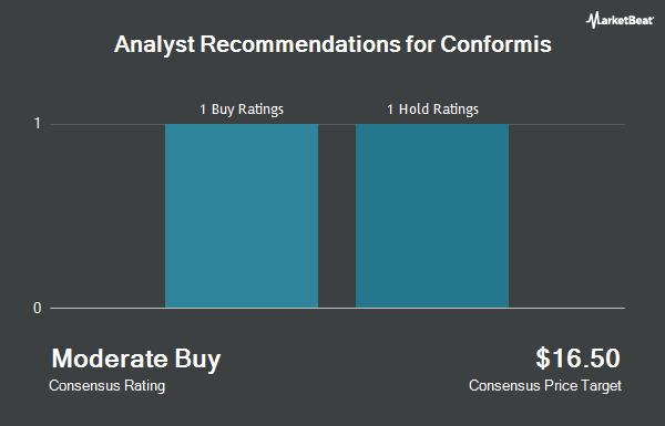 Analyst Recommendations for ConforMIS (NASDAQ:CFMS)