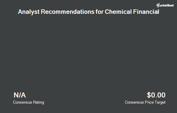 Analyst Recommendations for Chemical Financial (NASDAQ:CHFC)