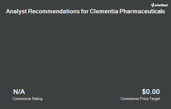 Analyst Recommendations for Clementia Pharmaceuticals (NASDAQ:CMTA)