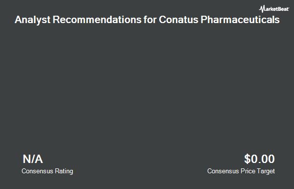 Analyst Recommendations for Conatus Pharmaceuticals (NASDAQ:CNAT)