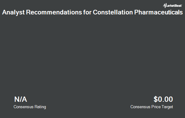 Analyst Recommendations for Constellation Pharmaceuticals (NASDAQ:CNST)