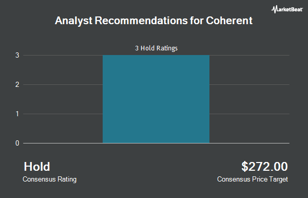 Analyst Recommendations for Coherent (NASDAQ:COHR)